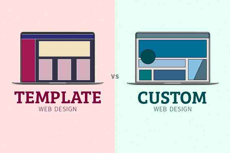 template custom website