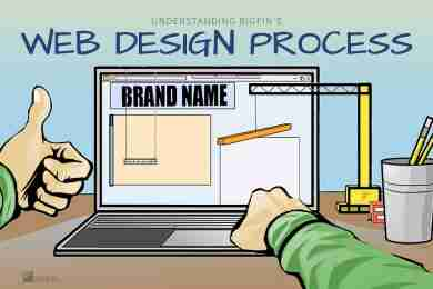 Bigfin Web Design Process