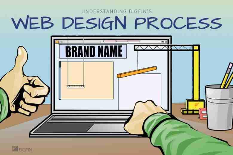 Bigfin Web Design Process
